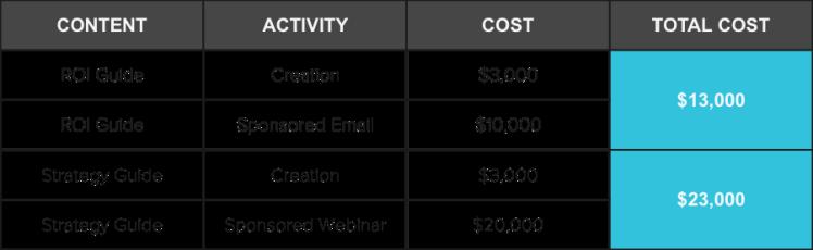 cost-per-lead-1